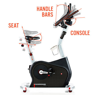 Image of An upright bike that conforms to your body